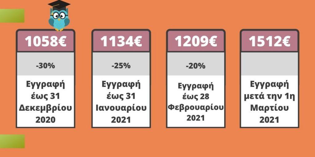 KEADD Thessaloniki 2021